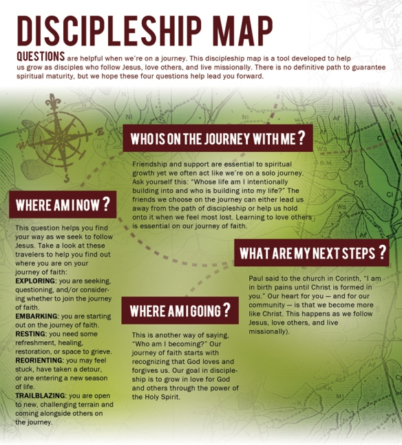 Discipleship Map